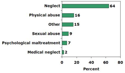 Research Paper on Crime CustomWritingscom Blog